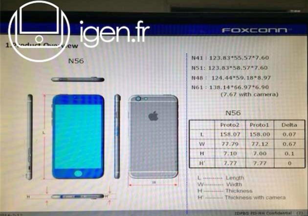 4 7 Полная история слухов про iPhone 6